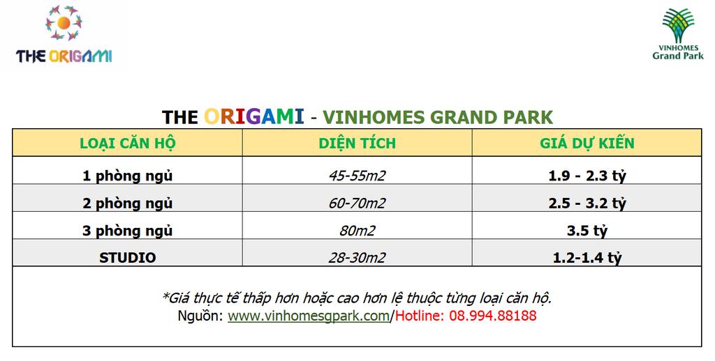 Giá Origami Vinhomes Grand Park quận 9