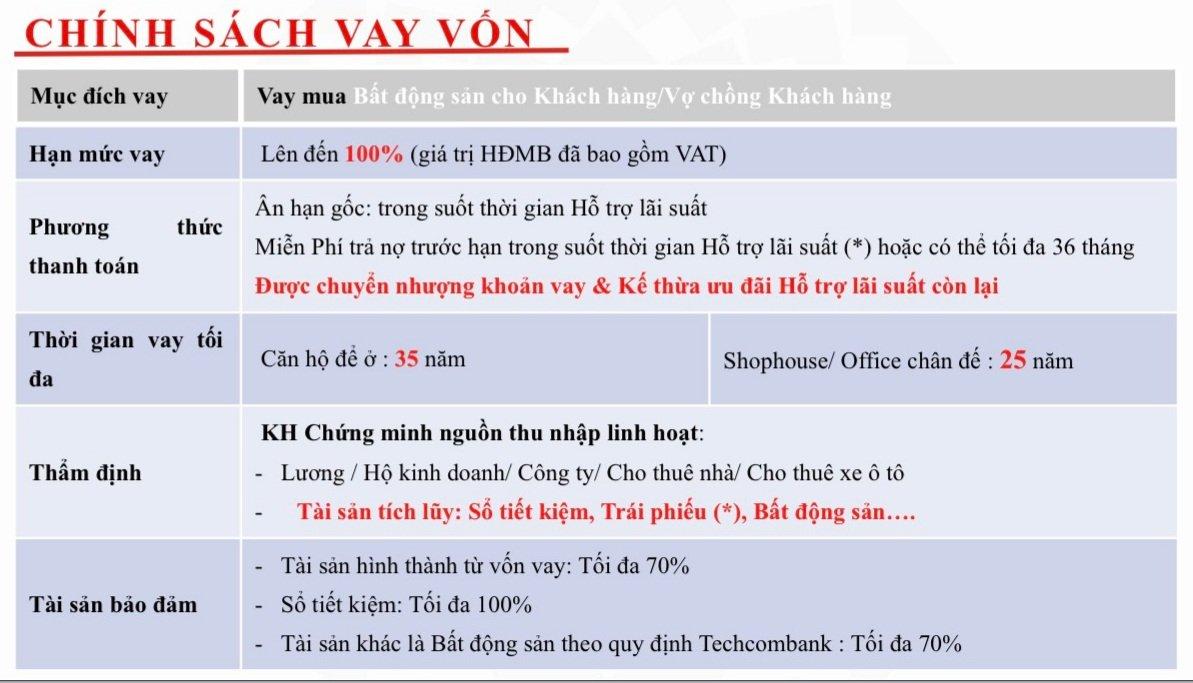 chinh sach vay mua nha 100percent masteri vinhome8959049275894144413